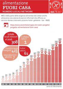 Bilancio AIC (2)