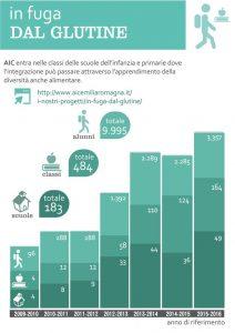 Bilancio AIC (3)