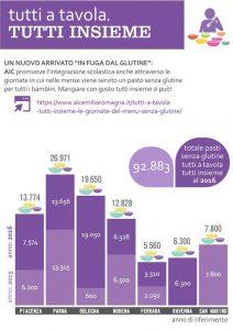 Bilancio AIC (4)