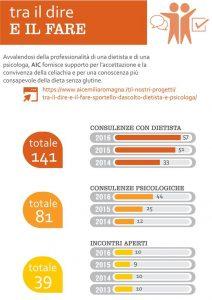 Bilancio AIC (5)