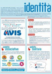 Bilancio Avis (1)