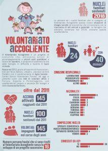 Bilancio Volacc (2)