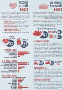Bilancio Volacc (3)